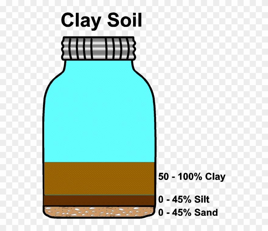 Dirt clipart clay soil. Quart jar with loam