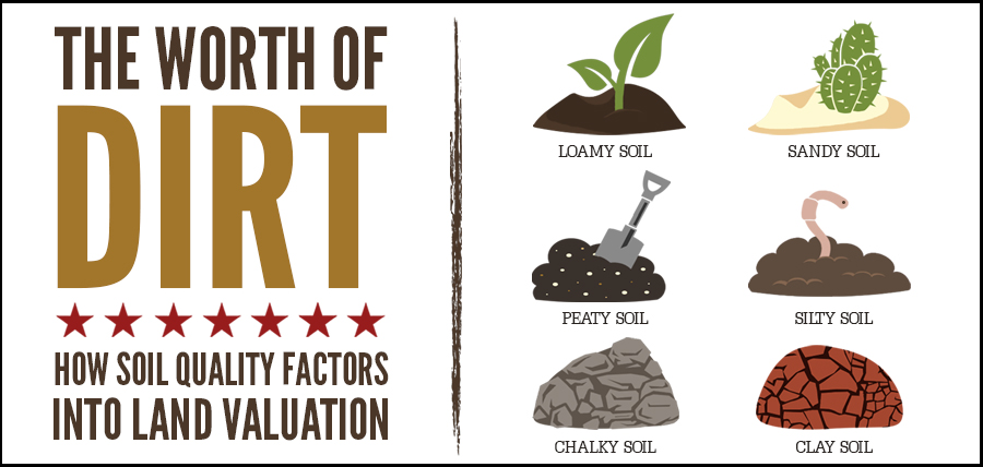 Dirt clipart clay soil. The worth of how