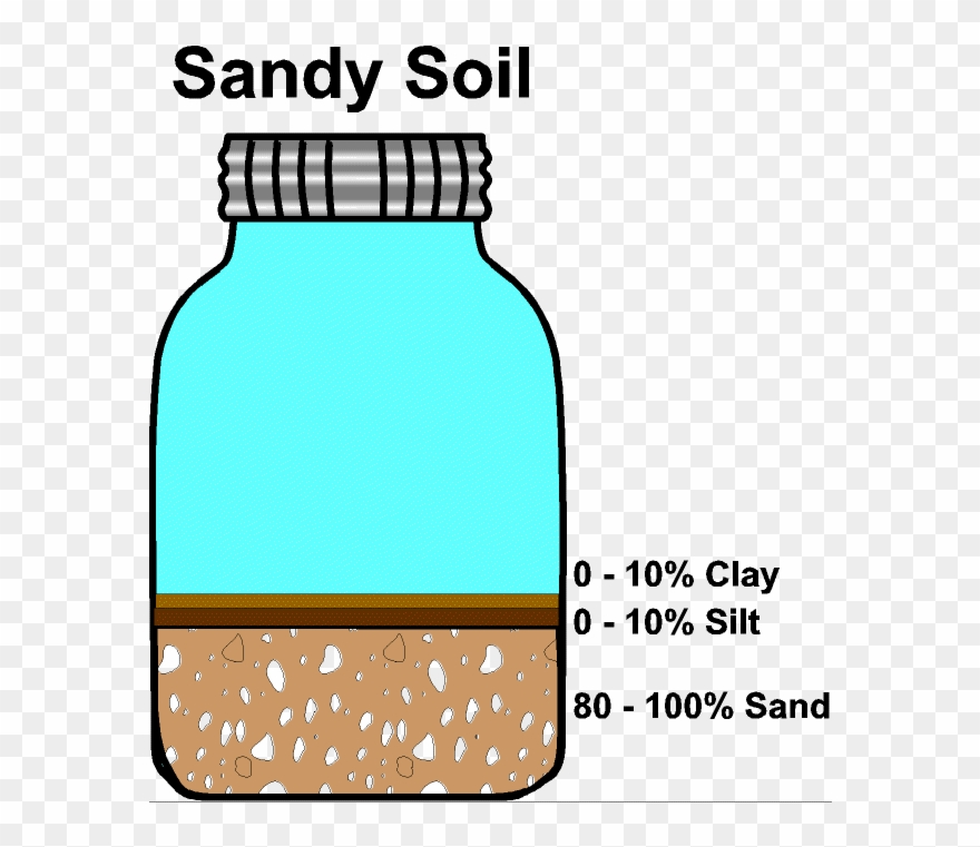 Seed loam png download. Dirt clipart clay soil