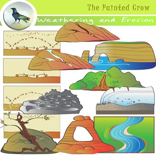 Geology clipart soil formation. Free erosion cliparts download