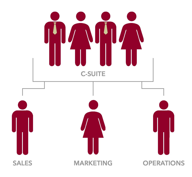 Schedule clipart organization.  basic ways organizations