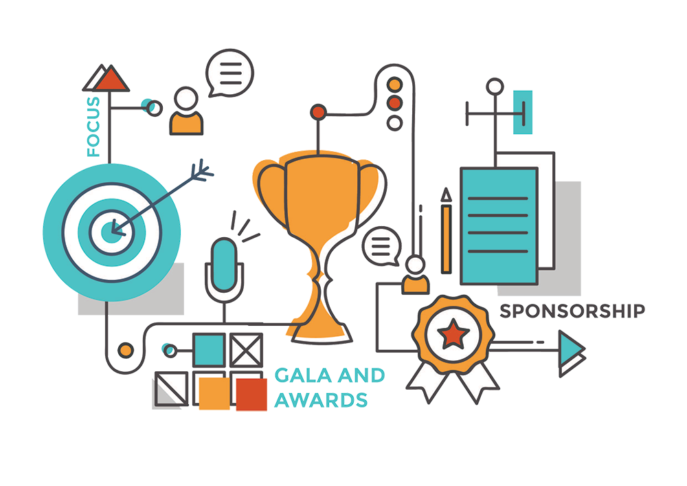 Annual galas communication group. Location clipart absolute location
