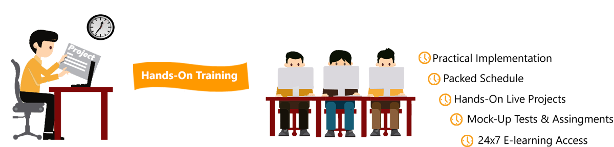 Project based hands on. Discussion clipart training institute