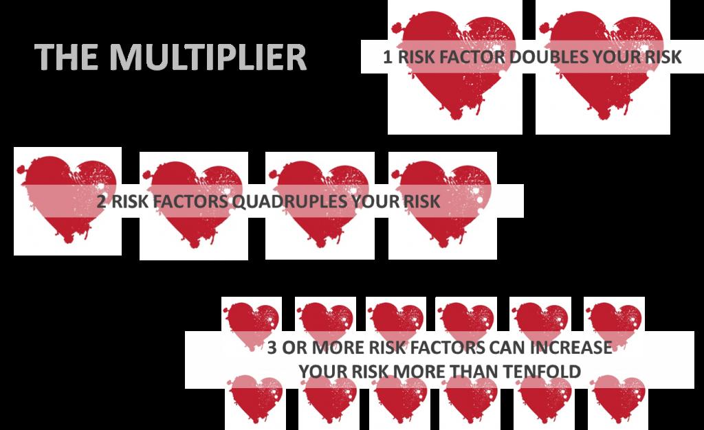 Healthy heart series part. Disease clipart cardiac
