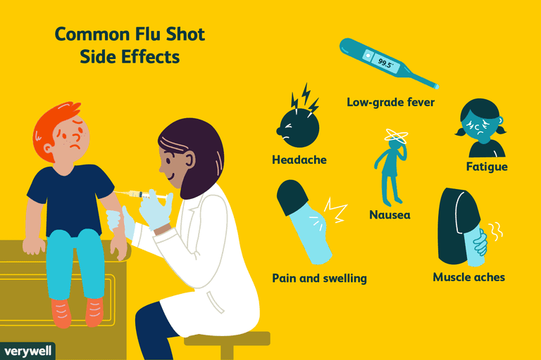 Effects of the flu. Stomach clipart side effect