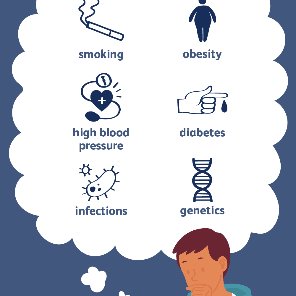 Heart causes and risk. Disease clipart health concern