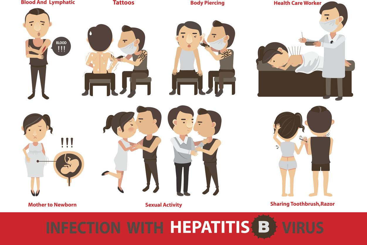 Shot clipart hep b. Hepatitis vaccine guide immunization