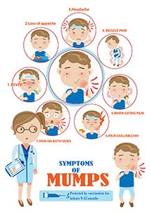 Department of health state. Disease clipart mumps disease