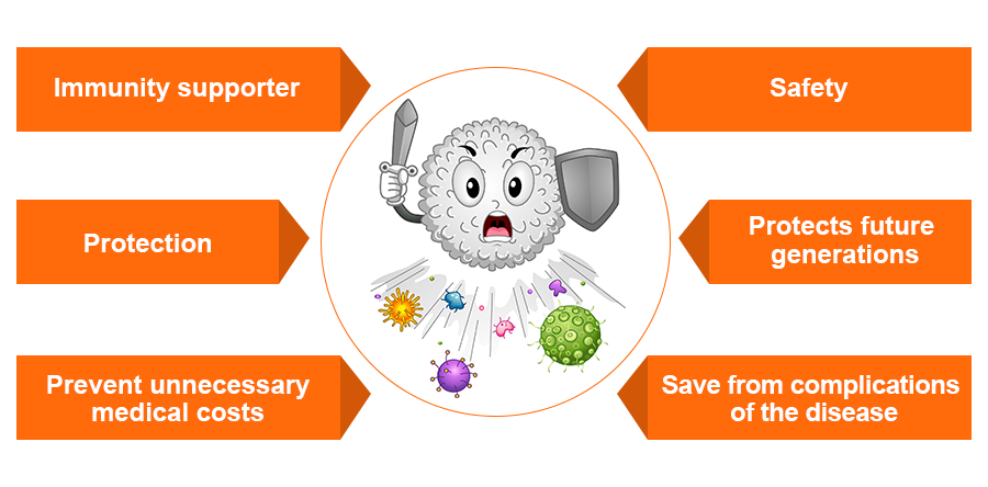 Benefits of vaccines supporters. Shot clipart mumps disease