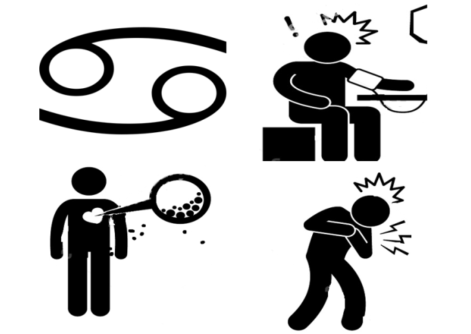 Disease clipart serious illness. Chronic diseases and cancer