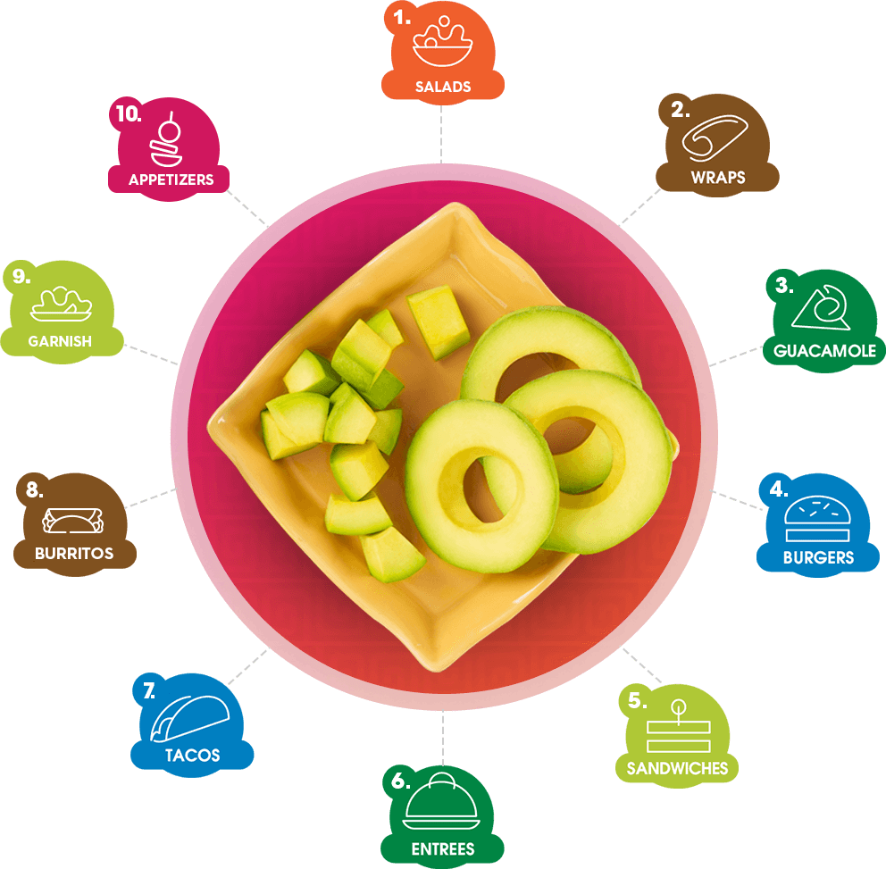 Dish clipart entree. Nutrition infographic foodservice avocados