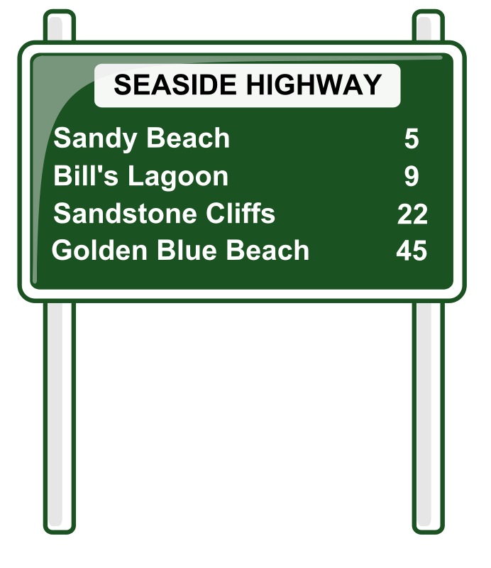 Road distances sign by. Dish clipart plate outline