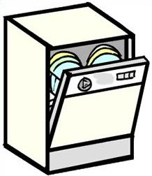 . Dishwasher clipart