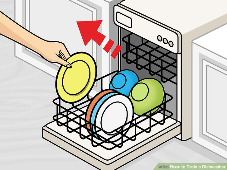 Dishwasher clipart empty dishwasher.  easy ways to