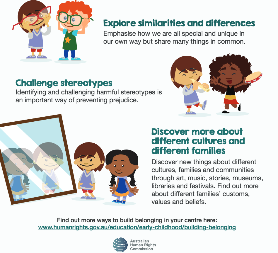 Encouraging respect for cultural. Diversity clipart early childhood