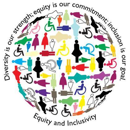 Diversity clipart work education. Equity and inclusive lorna