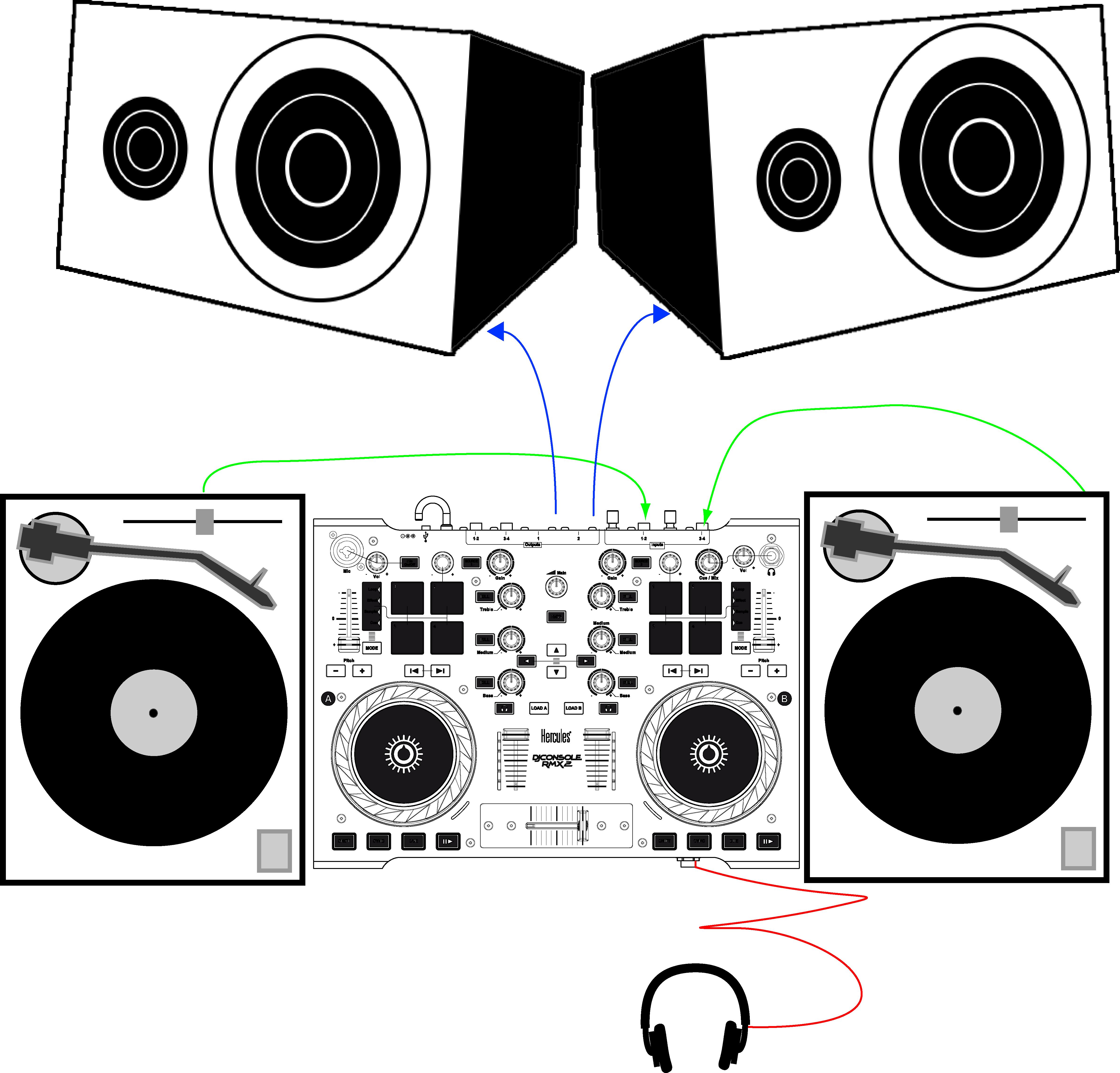Dj clipart dj mix. Hercules room the user