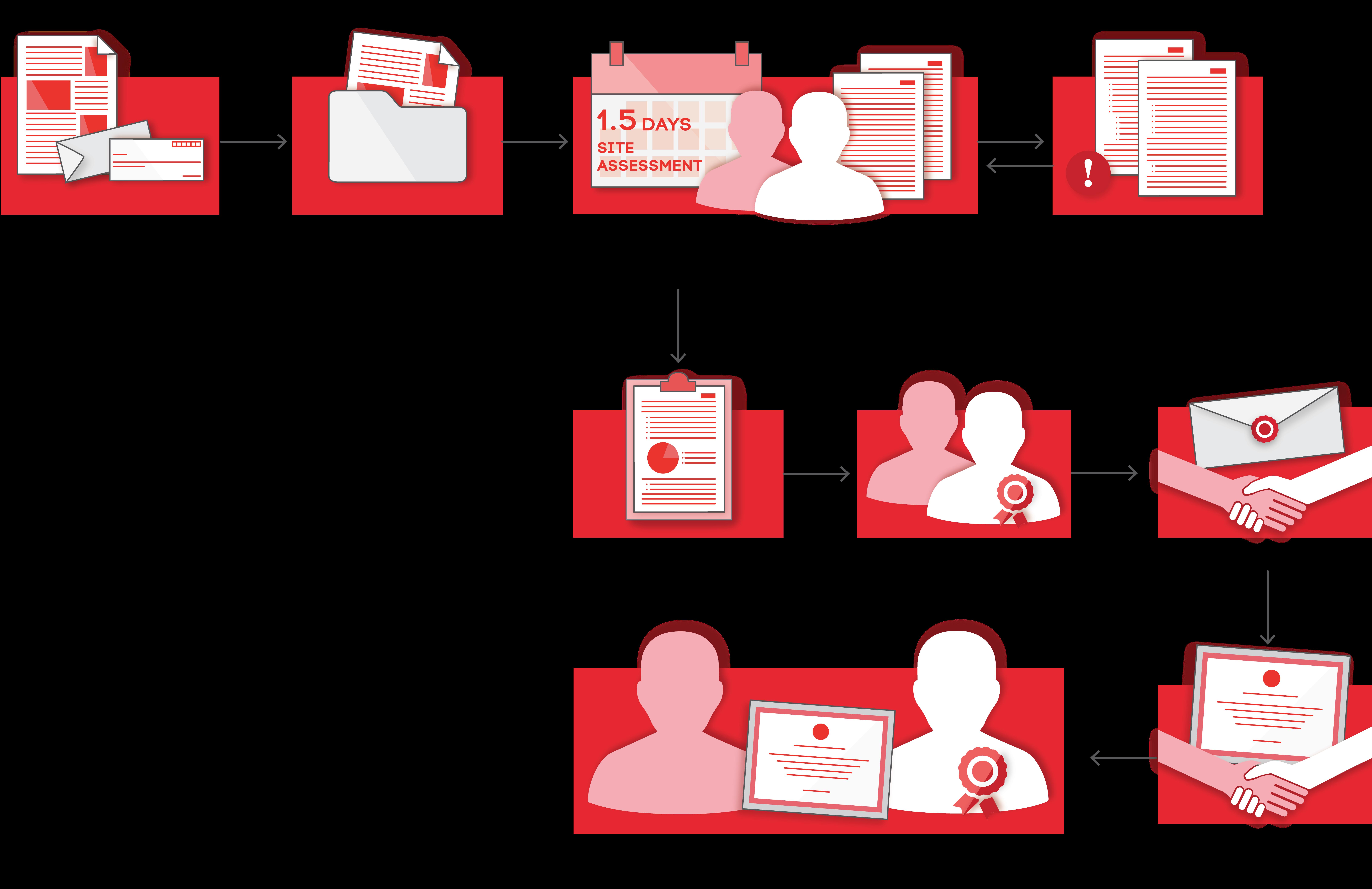 Standard audit framework design. Document clipart business letter