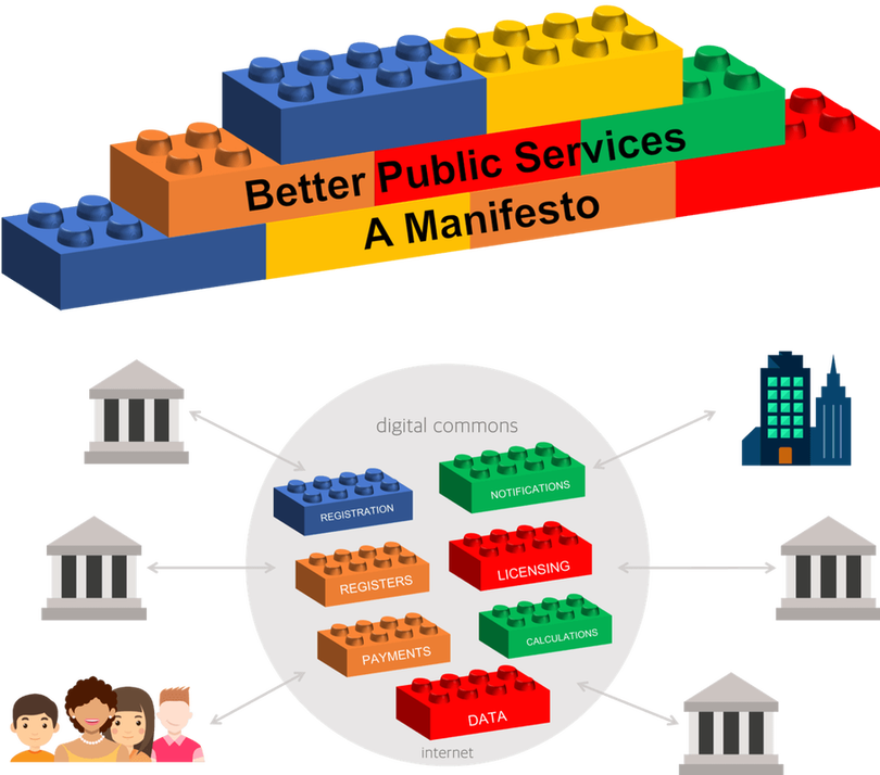 Legogovernment our manifesto for. Legos clipart clear
