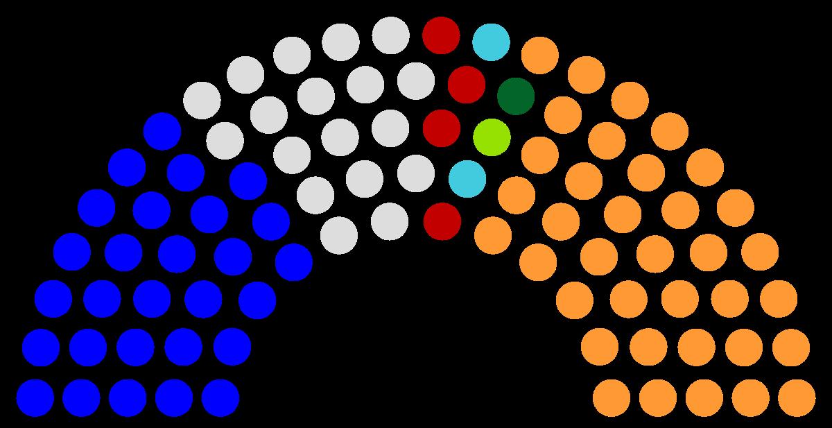 Dot clipart row dot. Meerut municipal corporation wikipedia
