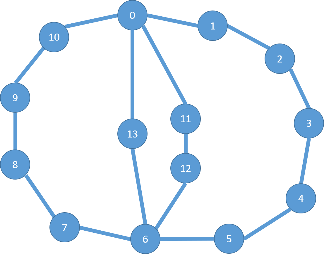 Graph theory street maps. Doughnut clipart stack