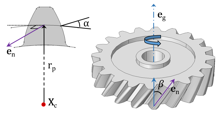 collection of helical. Draw clipart mechanical drafting