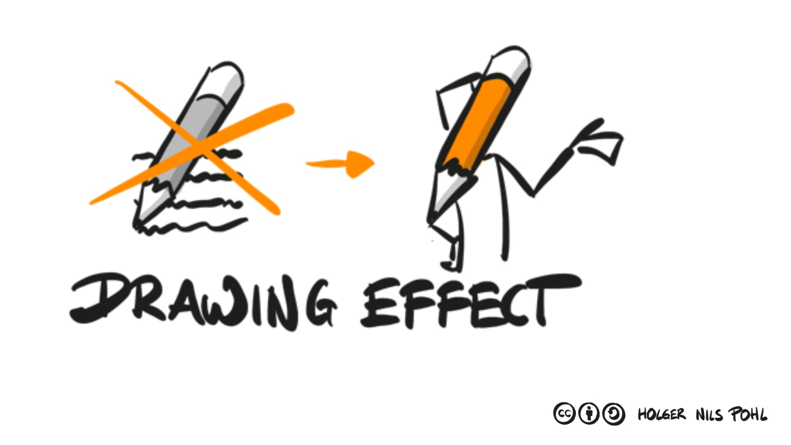 Draw clipart work time. The drawing effect pictures