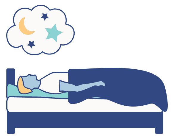 Dreaming clipart rem sleep. What are dreams sleepopolis