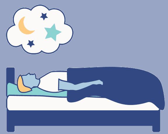 What are dreams sleepopolis. Dream clipart sleep dream