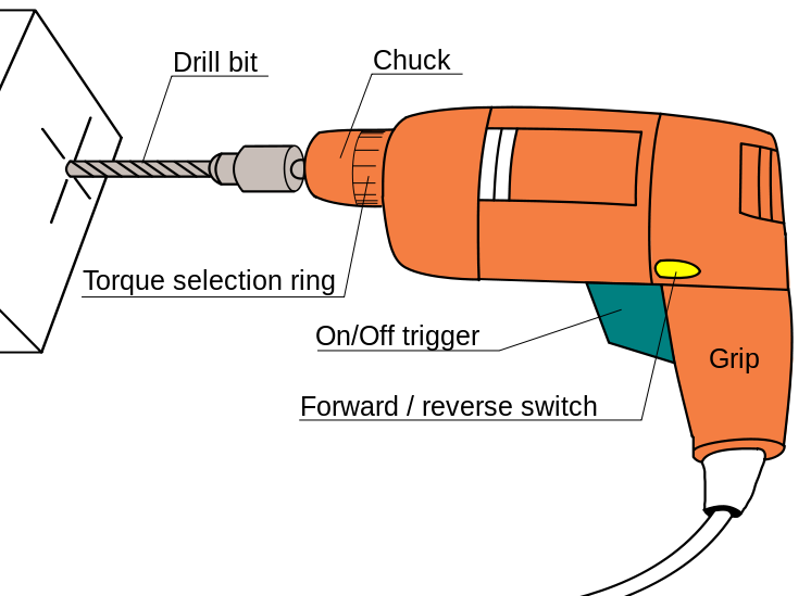 Drill clipart electrical tool. File pistol grip svg