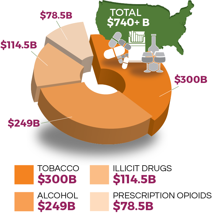 Opiant pharmaceuticals burden of. Drinking clipart drug alcohol