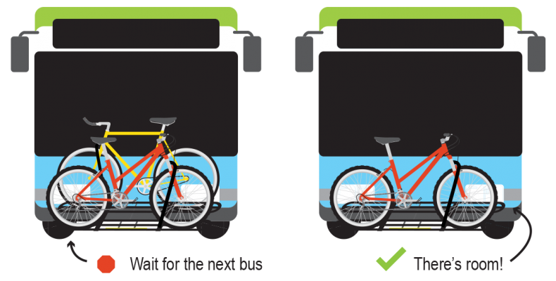 Bikes on buses spokane. Driver clipart riding city bus