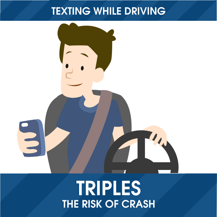 Driving clipart careless driving. Texting and car accidents