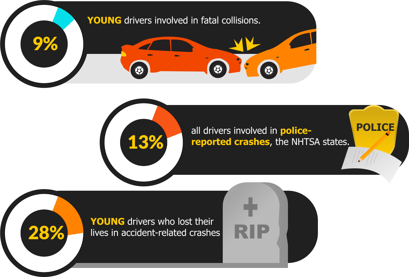 Teen drivers are they. Driving clipart tired driver