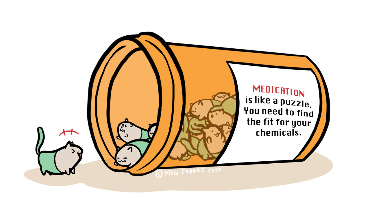 Medication clipart medicine container. Bottles tumblr