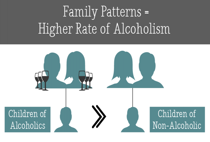 The impact of abuse. Drug clipart substance use disorder