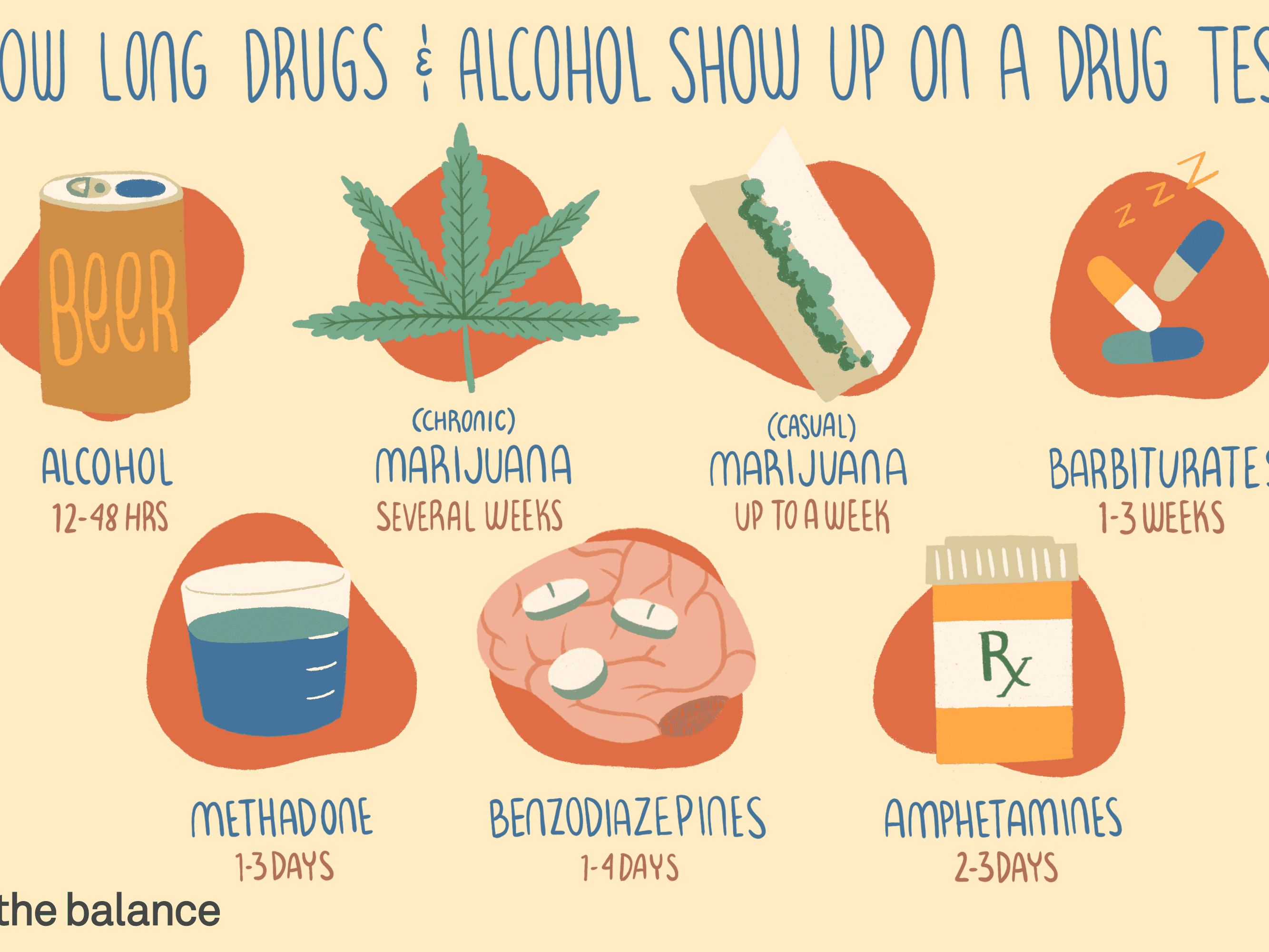 Passing an employment drug. Drugs clipart oral medication