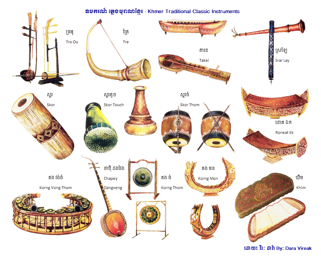 Traditional khmer instruments pinterest. Palace clipart cambodia