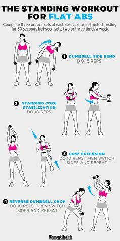 Dumbbell clipart exercise science.  standing moves for