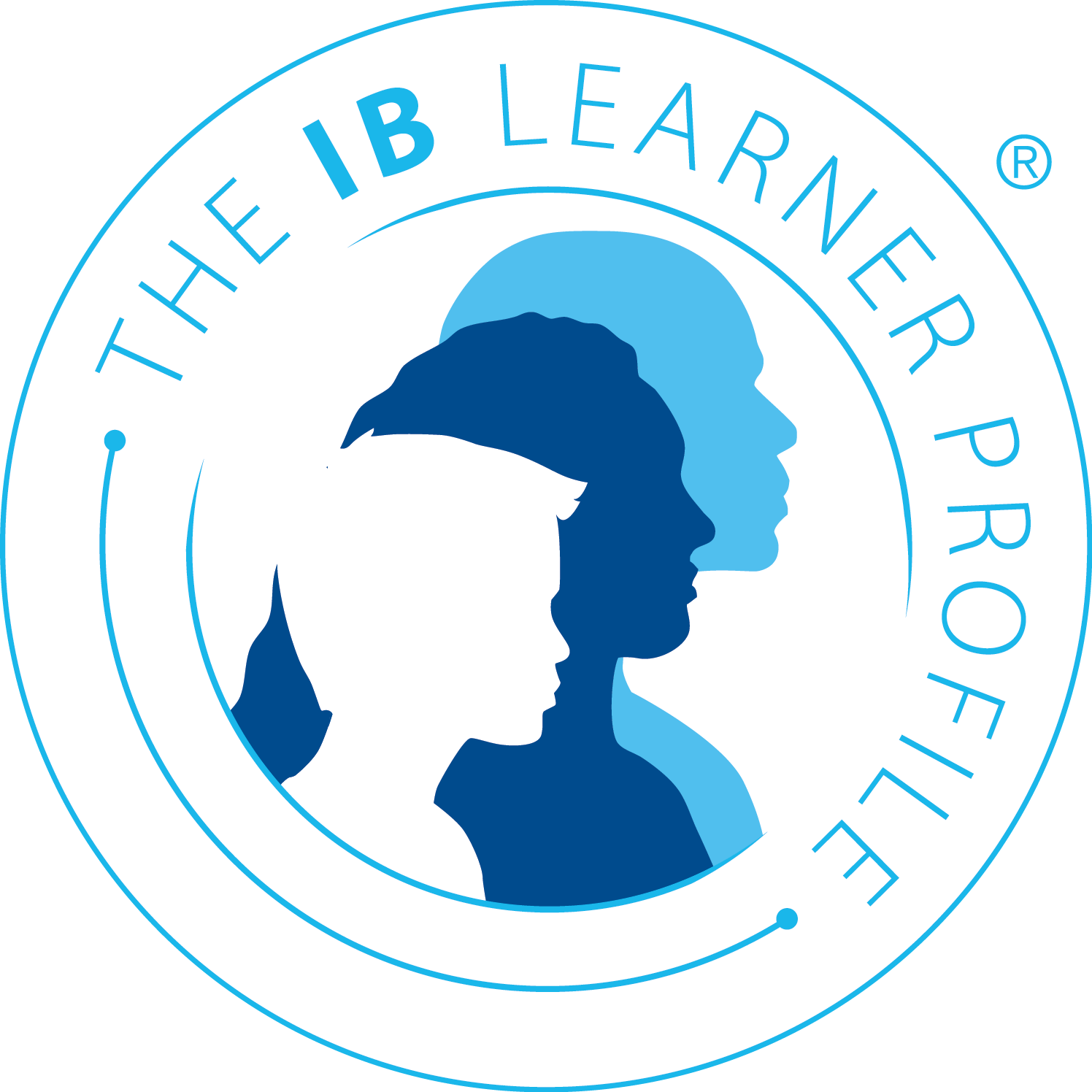 Notes clipart student profile. The ib mission and
