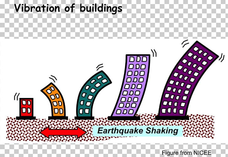 Structural dynamics resistant structures. Earthquake clipart building structure