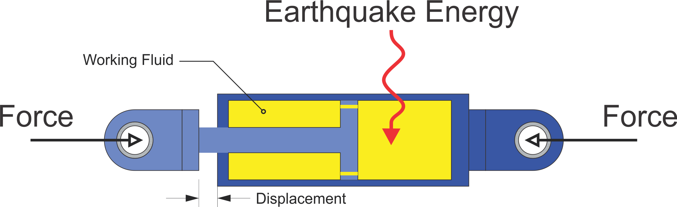 Earthquake clipart building structure. Frequently asked questions quaketek