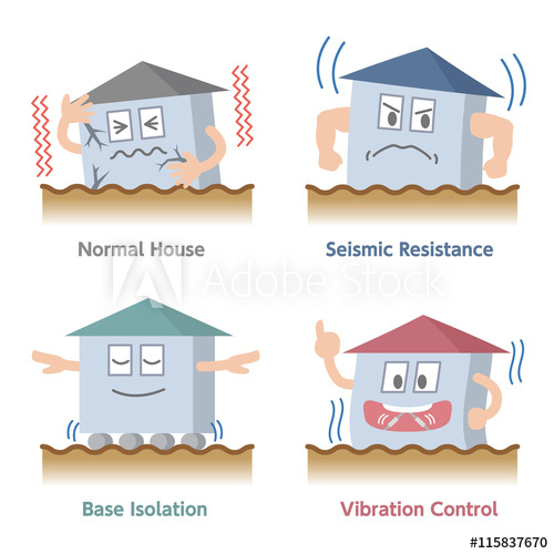 Earthquake clipart building structure. Resistant contrast cartoon character