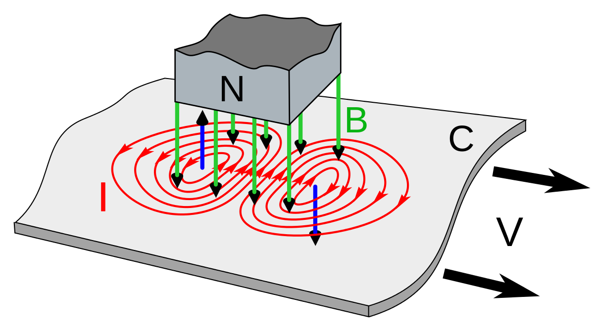 Earthquake clipart building structure. Magnetic field architecture wikipedia