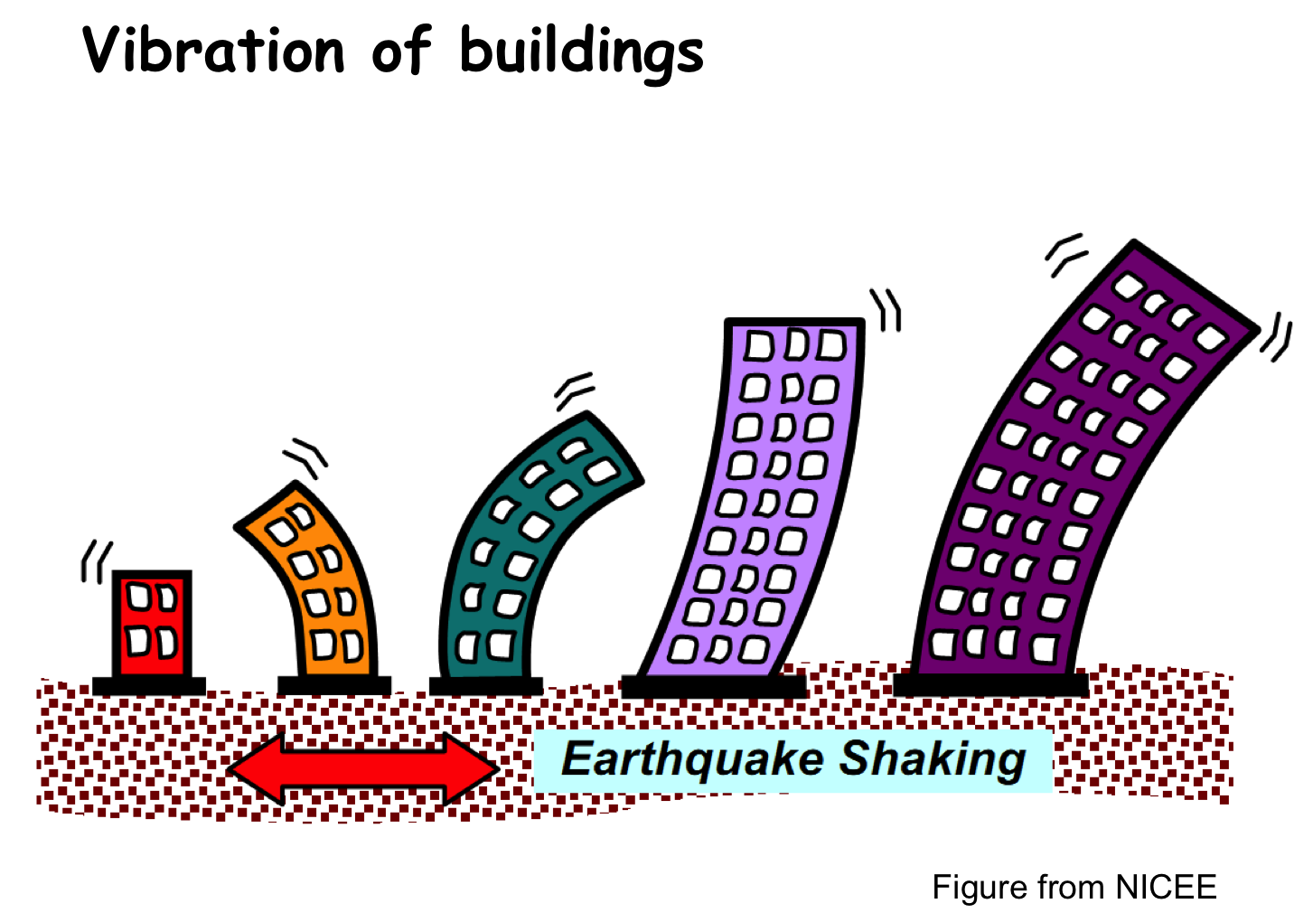 Earthquake clipart earthquake house. Qingkai s blog paper