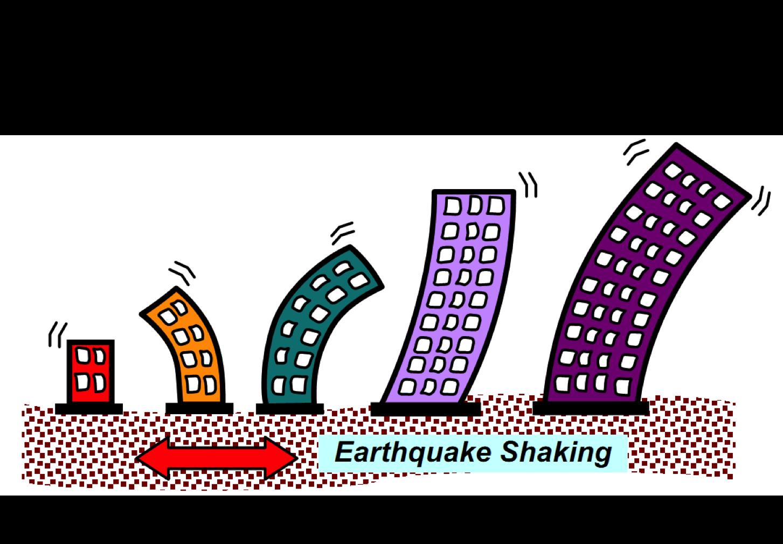 Earthquake clipart earthquake house. Qingkai s blog paper