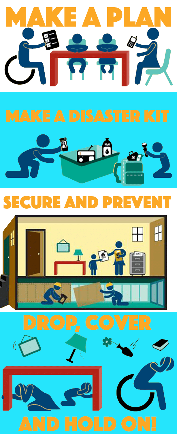 Lenders direct funding inc. Earthquake clipart earthquake safety