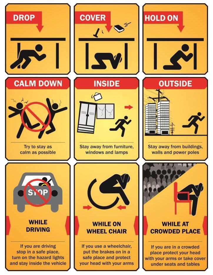What to do during. Earthquake clipart earthquake safety
