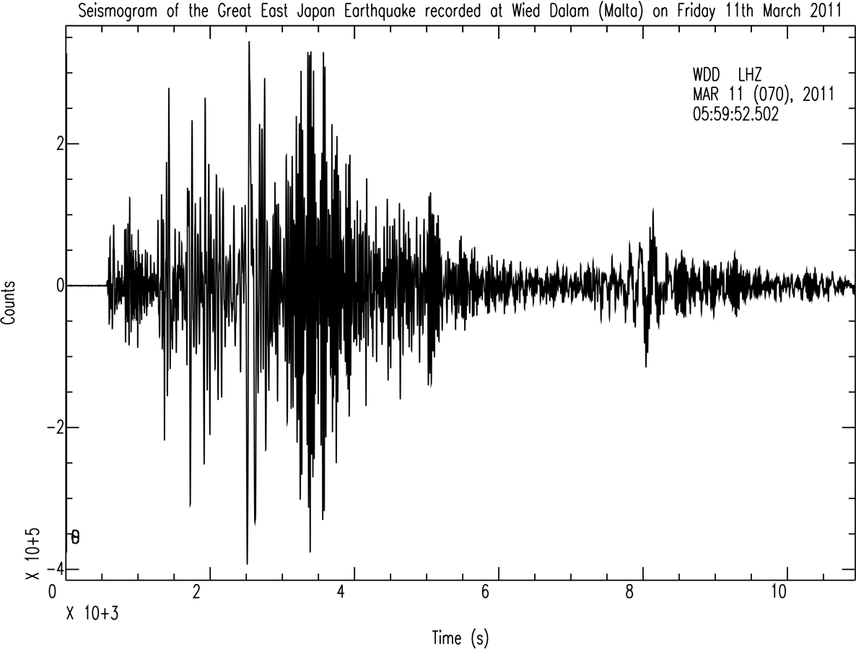 Rocking the islands think. Earthquake clipart earthquake seismograph