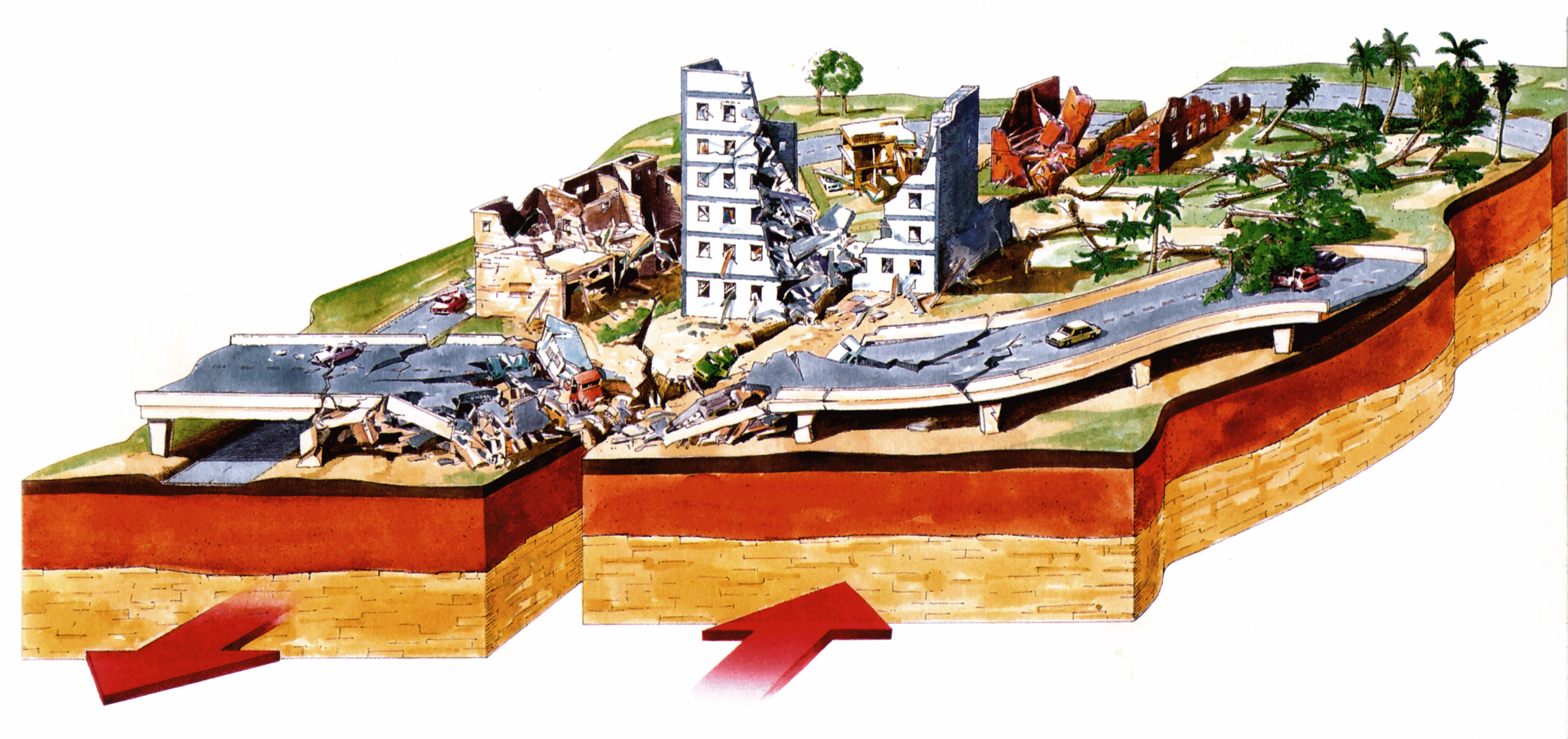 Earthquake clipart effect earthquake. Indubitable earthquakes gclipart com